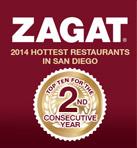 ZAGAT 2014 Hottest Restaurants in San Diego Top Ten for the 2nd Consecutive Year